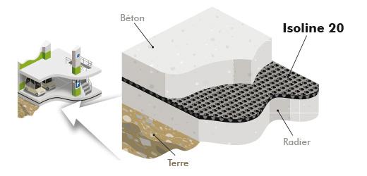 Membrane de drainage pour radier béton