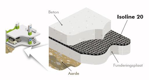 Isoline 20 - Drainagemembraan voor betonnen funderingsplaten