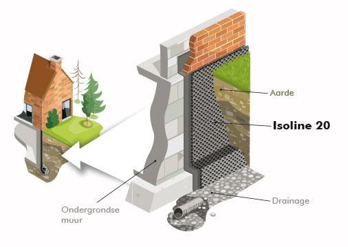 isoline 20 - Membraan voor betonnen funderingsplaten