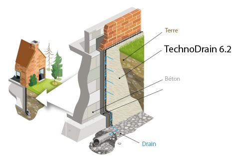 TechnoDrain 6.2 membrane pour drainage vertical des murs enterrés