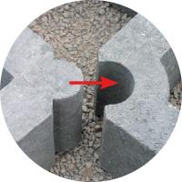 TrafiDal l'alternative ultra robuste et ultra légère aux dalles béton gazon